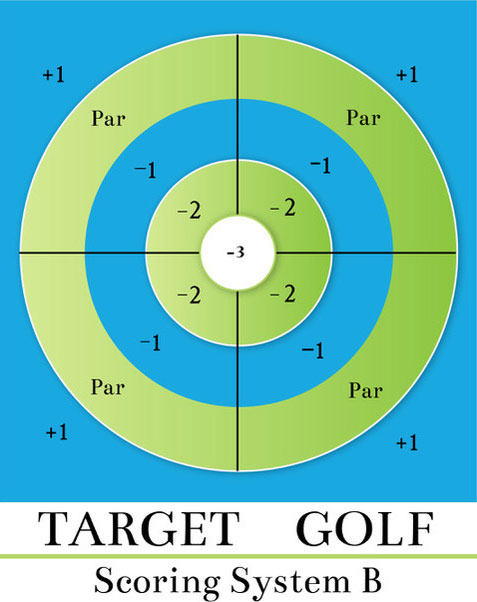 target-golf-game-scoring