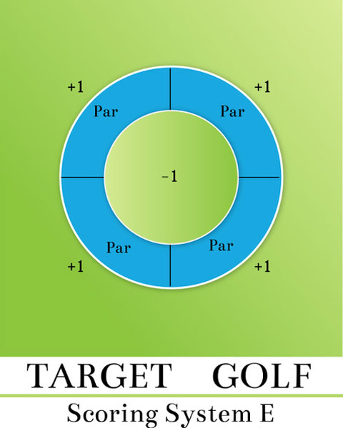 Target Golf Games and Scoring