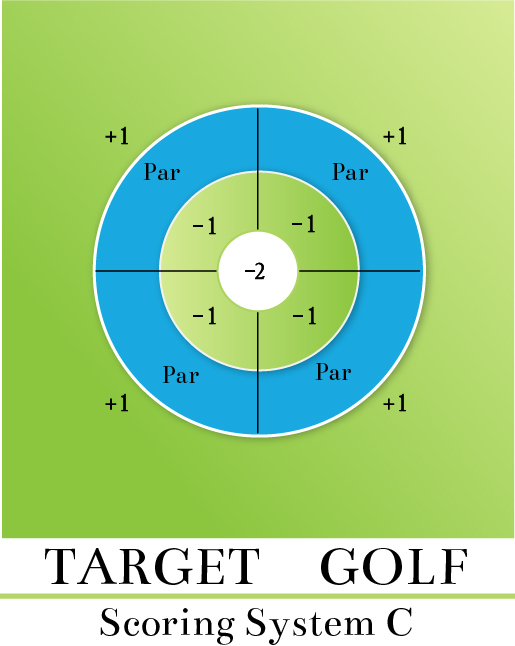 target-golf-game-scoring-C2